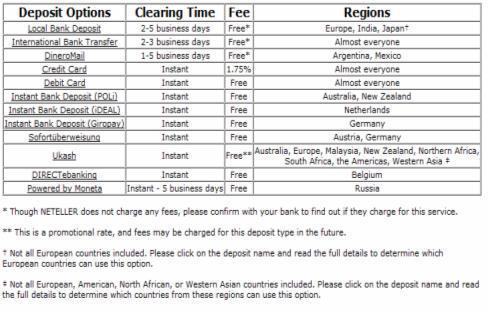 Авиабилеты дешево бюджет можно ли купить авиабилет без загранпаспорта в таджикистане