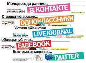 socialnije seti2 Социальные сети как инструмент заработка