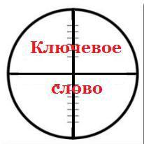 klu4evoje slovo Как писать хорошие статьи   ключевые слова