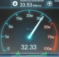 skorost Как увеличить скорость интернета на 20%?